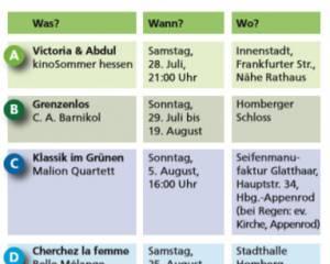 Homberger Kulturwochen Ohm sweet Ohm 2018